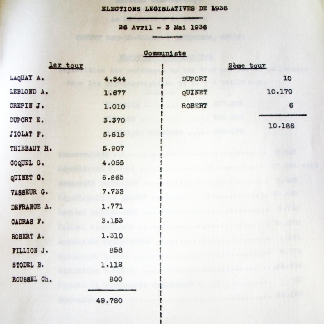 résultats législatives de 36